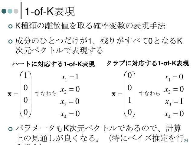 1-of-K表現   K種類の離散値を取る確率変数の表現手法    成分のひとつだけが1、残りがすべて0となるK 次元ベクトルで表現する  ハートに対応する1-of-K表現  1 x  0 0 0    すなわち  x1 1 x2 0 x...