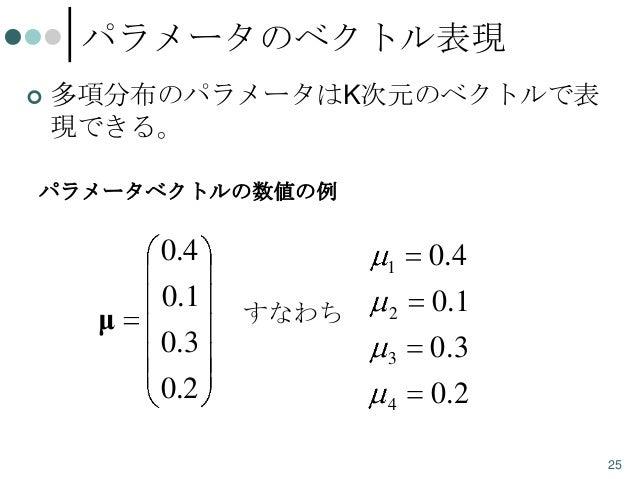 パラメータのベクトル表現   多項分布のパラメータはK次元のベクトルで表 現できる。  パラメータベクトルの数値の例  0.4 μ  0.1 0. 3 0.2  1  すなわち  2 3 4  0 .4 0 .1 0 .3 0 .2 25