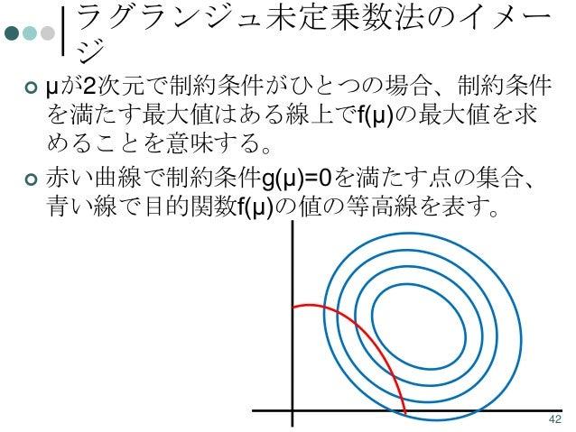 ラグランジュ未定乗数法のイメー ジ μが2次元で制約条件がひとつの場合、制約条件 を満たす最大値はある線上でf(μ)の最大値を求 めることを意味する。  赤い曲線で制約条件g(μ)=0を満たす点の集合、 青い線で目的関数f(μ)の値の等高線を...