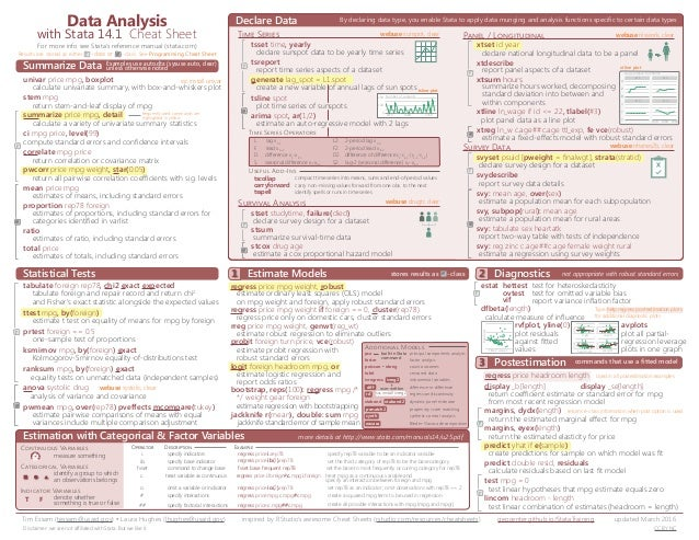 Conducting Event Studies With Stata | Event Study Tools