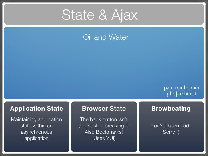 State & Ajax                             Oil and Water                                                               paul ...