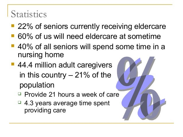 State Care Planning Council Marketing System Slide 3