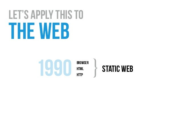 static web1 browser html http } php dynamic web1 mysql apache }Linux assembled web modules 2005 }themes web services