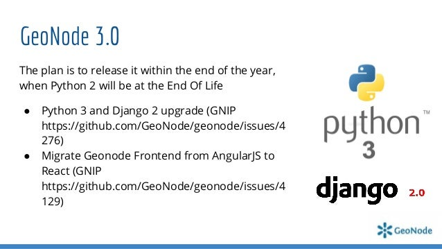 State of GeoNode 2019