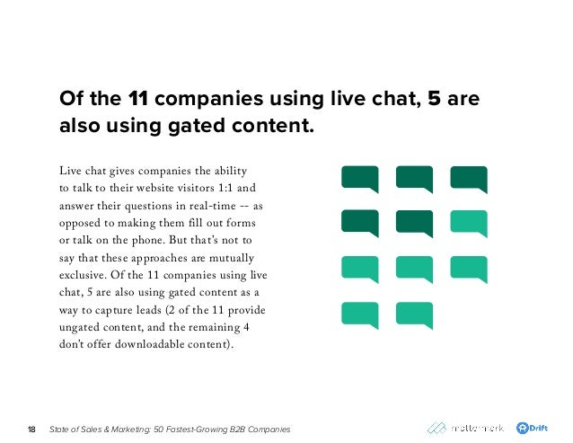 State of Sales & Marketing: 50 Fastest-Growing B2B Companies18 Of the 11 companies using live chat, 5 are also using gated...