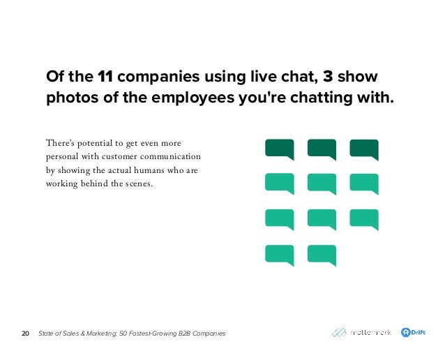 State of Sales & Marketing: 50 Fastest-Growing B2B Companies20 Of the 11 companies using live chat, 3 show photos of the e...
