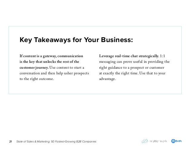 State of Sales & Marketing: 50 Fastest-Growing B2B Companies21 Key Takeaways for Your Business: If content is a gateway, c...