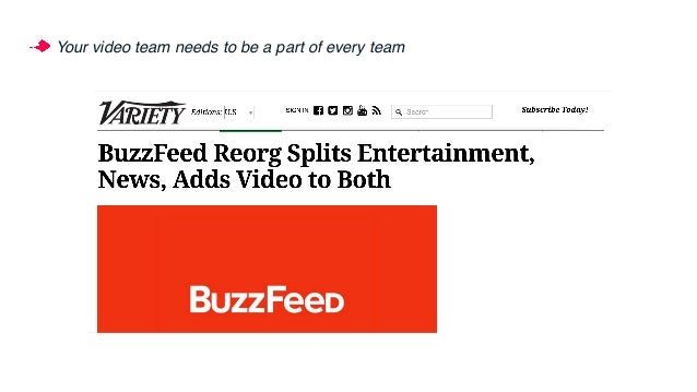 Case Study - The Rise of Buzzed Buzzfeed Property All-Time Monthly Views July 2013 36M August 2014 210M April 2015 1.2B Fe...