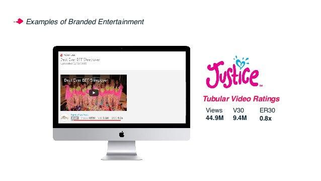 Examples of Branded Entertainment Tubular Video Ratings Views 22.3M V30 13.3M ER30 0.8x