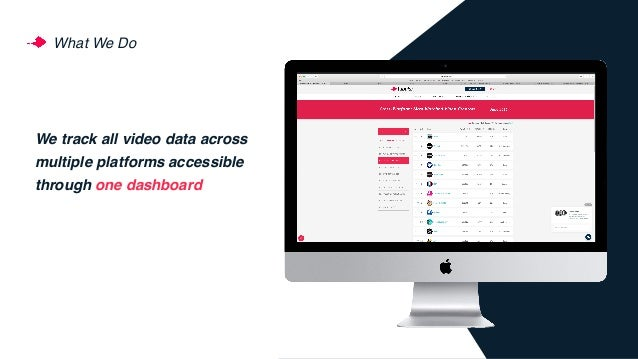 +29 publishers What We Do We track all video data across multiple platforms accessible through one dashboard Tubular Platf...