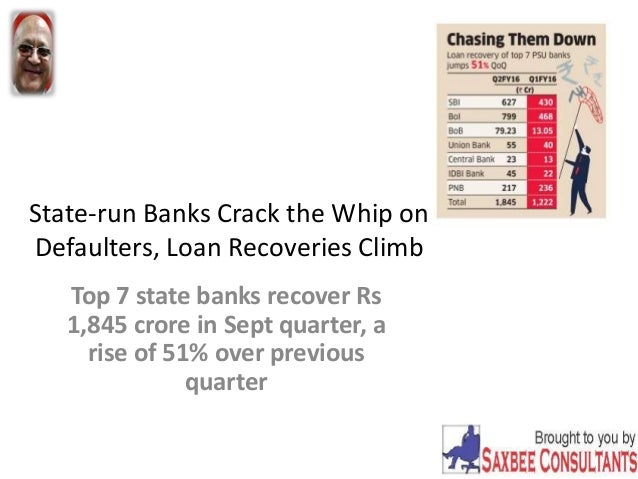 State-run Banks Crack the Whip on Defaulters, Loan Recoveries Climb Top 7 state banks recover Rs 1,845 crore in Sept quart...