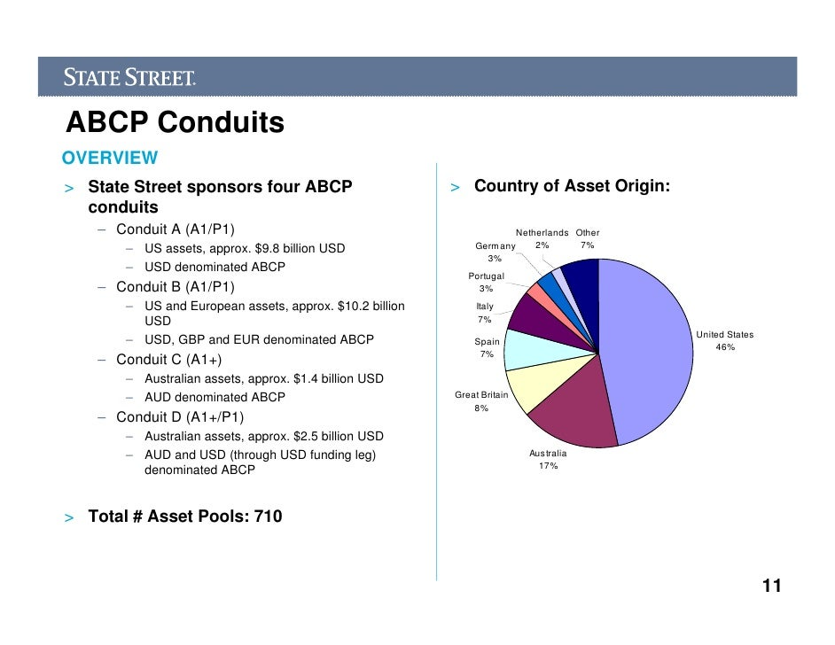 State street asset backed commercial paper 11 abcp conduits keyboard keysfo Choice Image