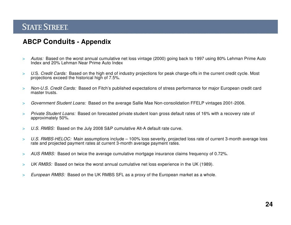 State street asset backed commercial paper 23 24 abcp conduits greentooth Choice Image