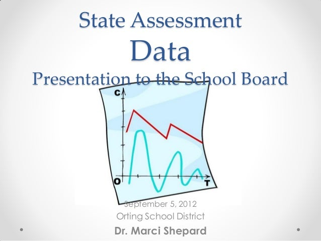 State Assessment             DataPresentation to the School Board            September 5, 2012          Orting School Dist...