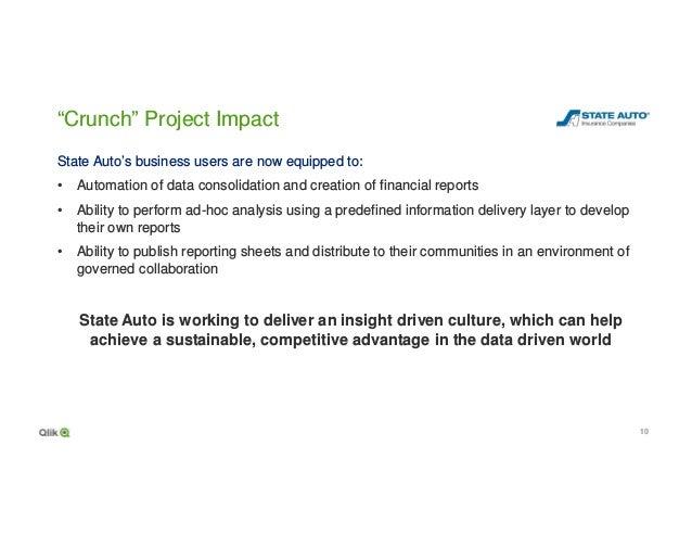 SI Alliance Marketing - Insurance Analytics Solution Webinar