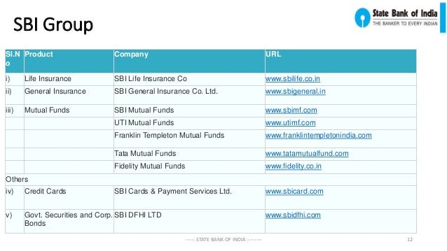 Introducation of SBI