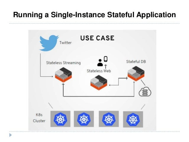 Running a Single-Instance Stateful Application