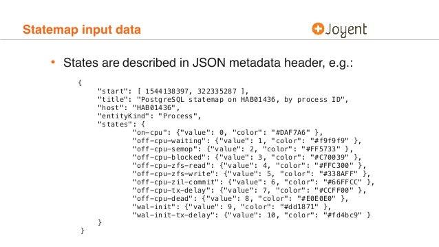 """Statemap input data • States are described in JSON metadata header, e.g.:   { """"start"""": [ 1544138397, 322335287 ], """"ti..."""