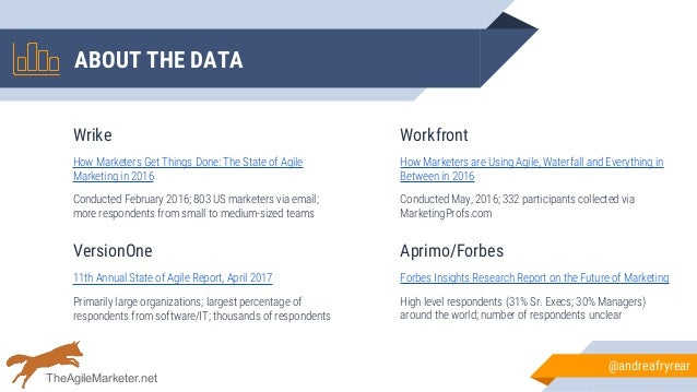 ABOUT THE DATA Wrike How Marketers Get Things Done: The State of Agile Marketing in 2016 Conducted February 2016; 803 US m...