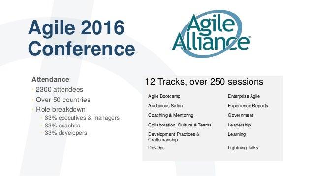 State of agile 2016 Slide 2