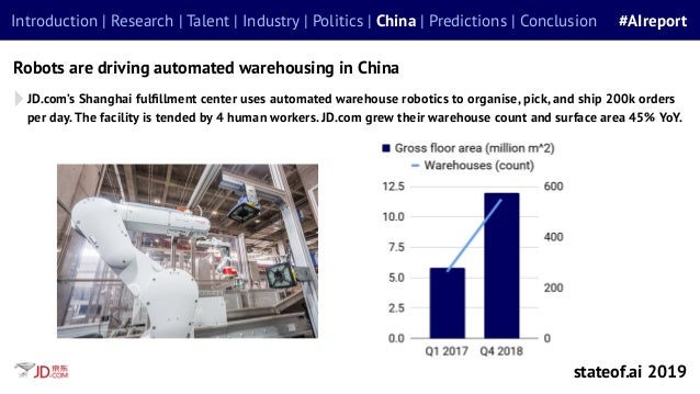 JD.com's Shanghai fulfillment center uses automated warehouse robotics to organise, pick, and ship 200k orders per day.The ...
