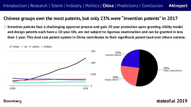 Invention patents face a challenging approval process and gain 20 year protection upon granting. Utility model and design ...