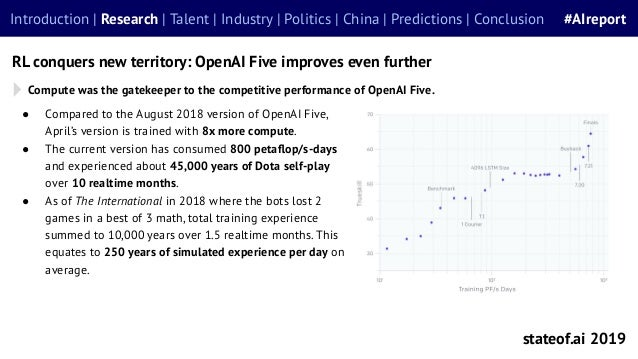 ● Compared to the August 2018 version of OpenAI Five, April's version is trained with 8x more compute. ● The current versi...