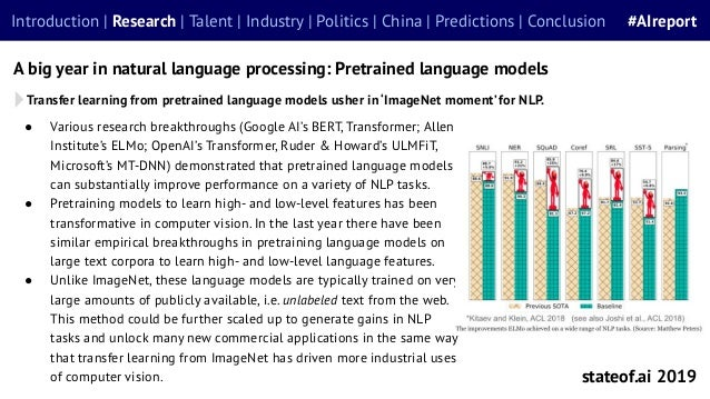 Transfer learning from pretrained language models usher in 'ImageNet moment' for NLP. A big year in natural language proce...
