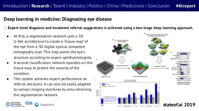 """● At first, a segmentation network uses a 3D U-Net architecture to create a """"tissue map"""" of the eye from a 3D digital optic..."""