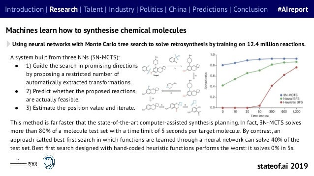 Machines learn how to synthesise chemical molecules This method is far faster that the state-of-the-art computer-assisted ...