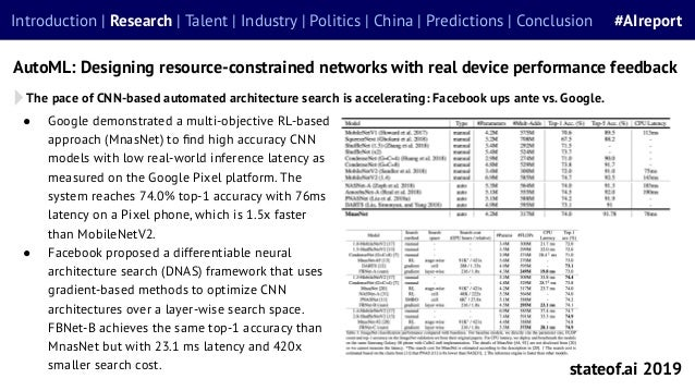The pace of CNN-based automated architecture search is accelerating: Facebook ups ante vs. Google. ● Google demonstrated a...