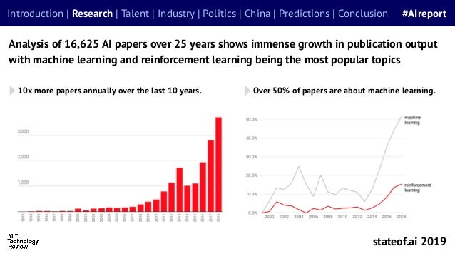 10x more papers annually over the last 10 years. Analysis of 16,625 AI papers over 25 years shows immense growth in public...