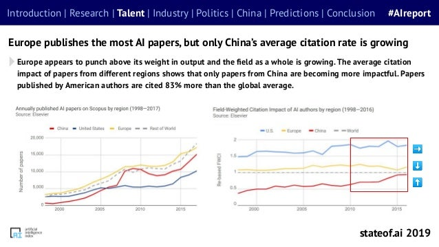 Europe appears to punch above its weight in output and the field as a whole is growing.The average citation impact of paper...