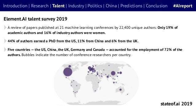 A review of papers published at 21 machine learning conferences by 22,400 unique authors: Only 19% of academic authors and...