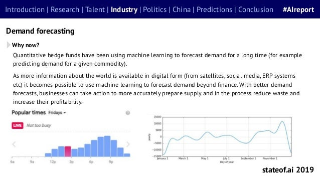 stateof.ai 2019 Introduction | Research | Talent | Industry | Politics | China | Predictions | Conclusion #AIreport Demand...