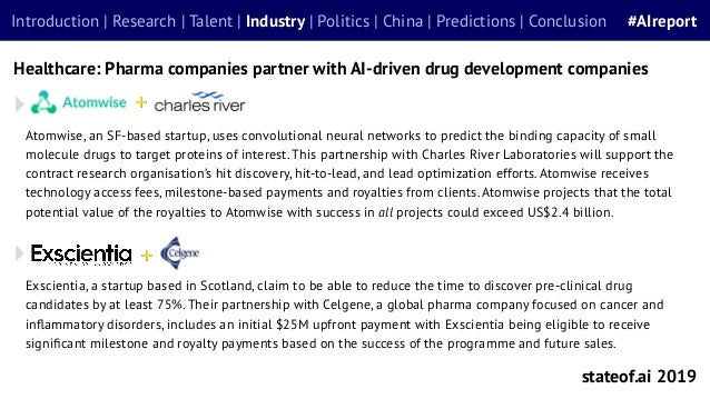 Healthcare: Pharma companies partner with AI-driven drug development companies Introduction | Research | Talent | Industry...