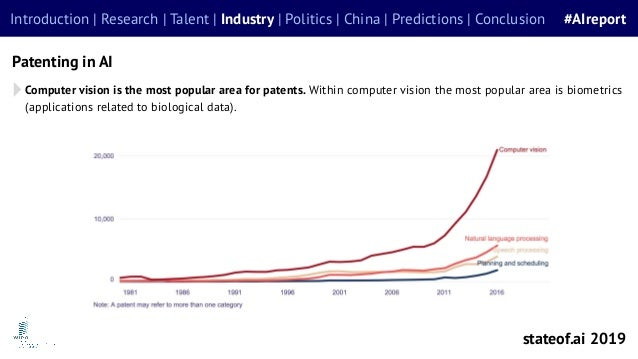 stateof.ai 2019 Introduction | Research | Talent | Industry | Politics | China | Predictions | Conclusion #AIreport Patent...