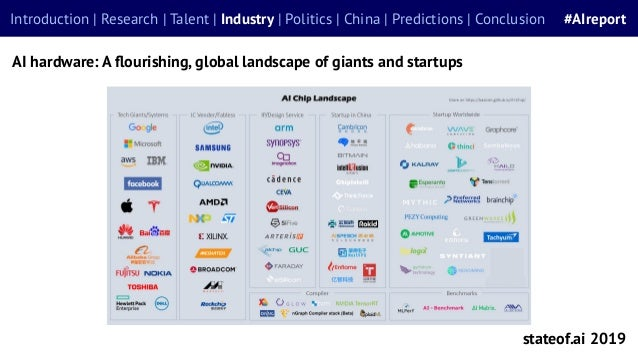 stateof.ai 2019 Introduction | Research | Talent | Industry | Politics | China | Predictions | Conclusion #AIreport AI har...