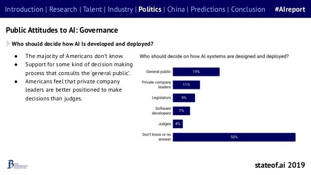 stateof.ai 2019 Introduction | Research | Talent | Industry | Politics | China | Predictions | Conclusion #AIreport Public...