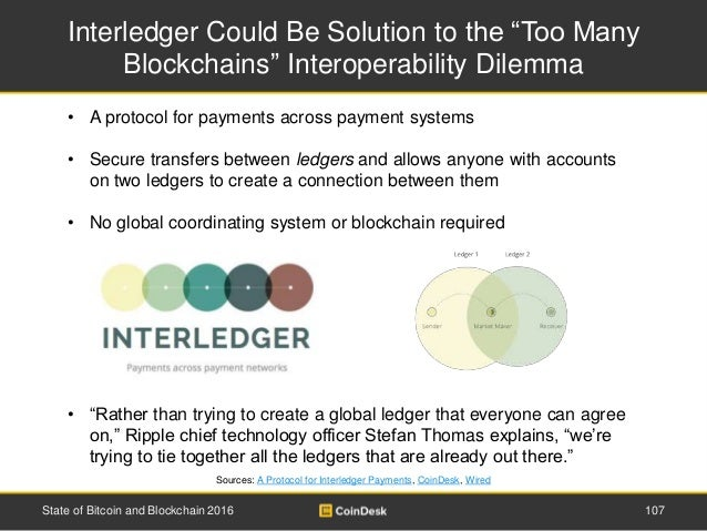 """Interledger Could Be Solution to the """"Too Many Blockchains"""" Interoperability Dilemma 107State of Bitcoin and Blockchain 20..."""