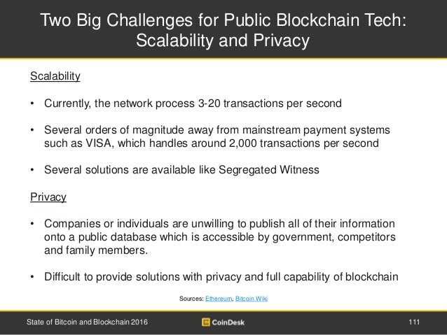 Two Big Challenges for Public Blockchain Tech: Scalability and Privacy 111State of Bitcoin and Blockchain 2016 Sources: Et...