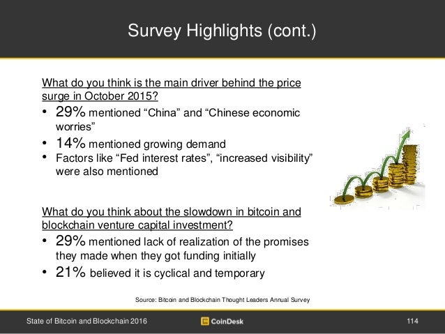 Survey Highlights (cont.) State of Bitcoin and Blockchain 2016 114 Source: Bitcoin and Blockchain Thought Leaders Annual S...