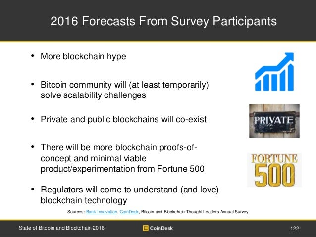 2016 Forecasts From Survey Participants 122State of Bitcoin and Blockchain 2016 Sources: Bank Innovation, CoinDesk, Bitcoi...