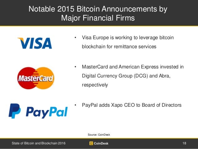 Notable 2015 Bitcoin Announcements by Major Financial Firms 18State of Bitcoin and Blockchain 2016 Source: CoinDesk • Visa...