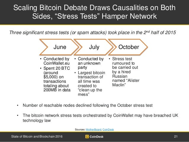 """Scaling Bitcoin Debate Draws Causalities on Both Sides, """"Stress Tests"""" Hamper Network 21State of Bitcoin and Blockchain 20..."""
