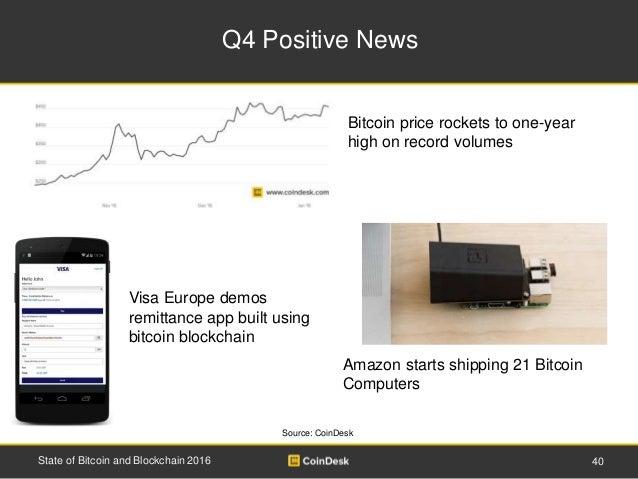 Q4 Positive News 40State of Bitcoin and Blockchain 2016 Amazon starts shipping 21 Bitcoin Computers Source: CoinDesk Bitco...