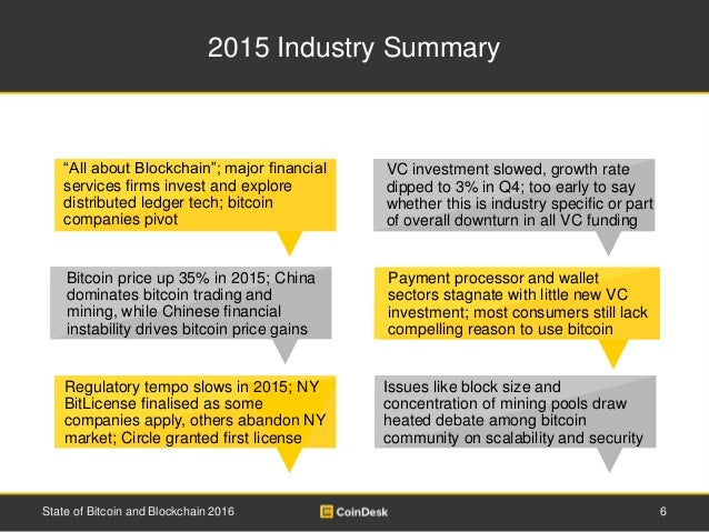 """2015 Industry Summary 6State of Bitcoin and Blockchain 2016 """"All about Blockchain""""; major financial services firms invest ..."""