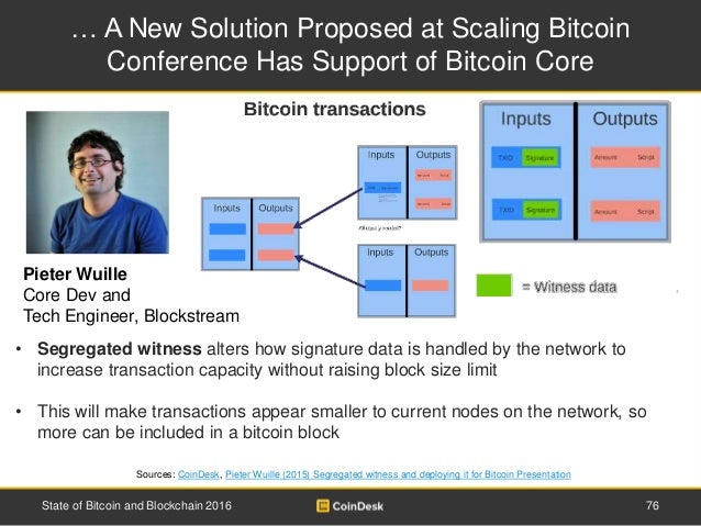 … A New Solution Proposed at Scaling Bitcoin Conference Has Support of Bitcoin Core 76State of Bitcoin and Blockchain 2016...