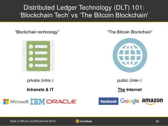 Distributed Ledger Technology (DLT) 101: 'Blockchain Tech' vs 'The Bitcoin Blockchain' 86State of Bitcoin and Blockchain 2...