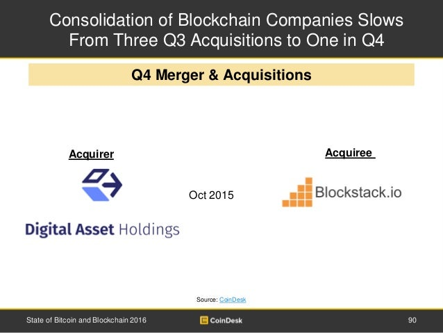 Consolidation of Blockchain Companies Slows From Three Q3 Acquisitions to One in Q4 90State of Bitcoin and Blockchain 2016...